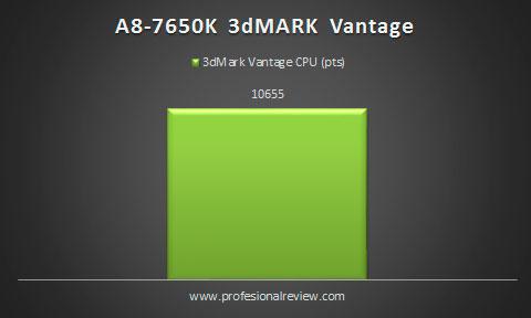 7850k-benchmark-vantage