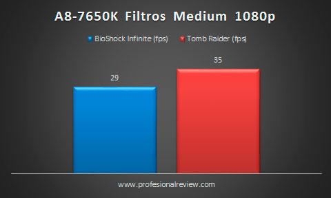7850k-benchmarkgame