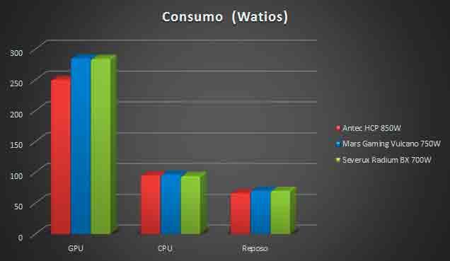 test-consumo-consumo