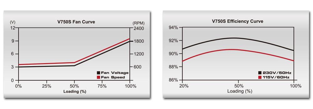 v750s-curve-fan