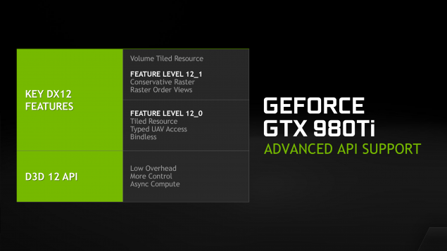 DirectX-12_GeForce-GTX-980-Ti-Support-635x357