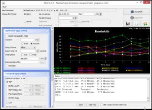 JPerf_2.0.2_-_Network_performance_measurement_grap_2015-06-24_01-56-50