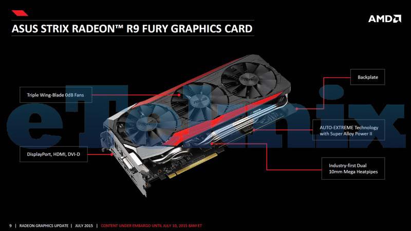 Photo of Nuevos detalles de la ASUS Radeon R9 Fury STRIX