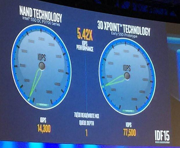 Photo of Intel prepara nuevos SSD con memoria 3D Xpoint