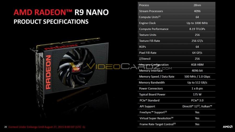 AMD-Radeon-R9-Nano-Final-Specifications-900x507