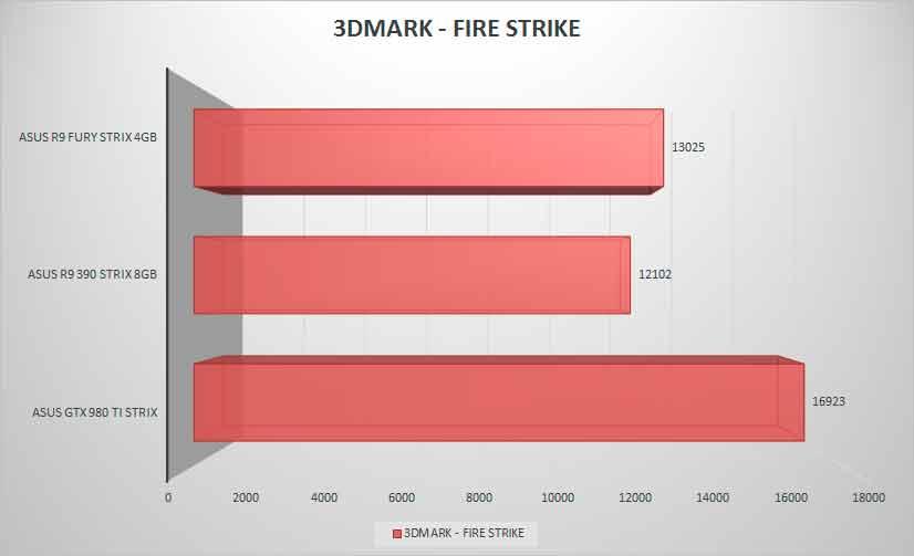 BENCHMARK-GPU2015