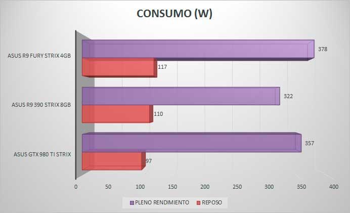 CONSUMPTION2-GPU2015