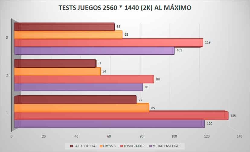 GPU2015-JUEGOS-2560X1440