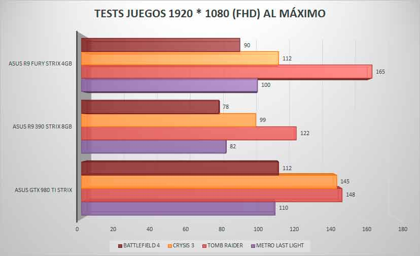 GPU2015-JUEGOS