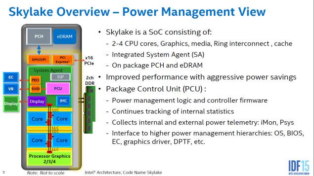 Intel-Skylake_Power-Performance-and-Energy-Efficiency_SOC-635x357