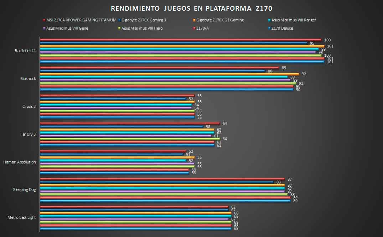 JUEGOS-PLATAFORMAZ170