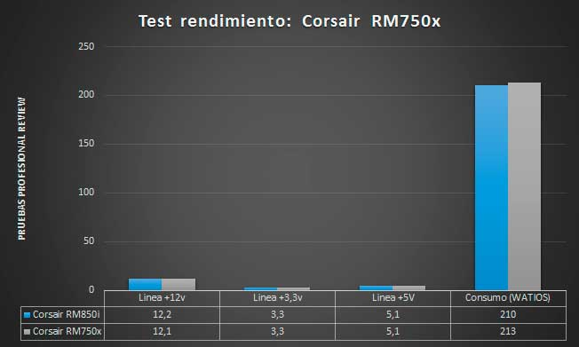 corsair-rm750x-review-test