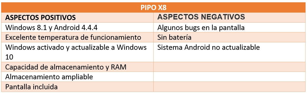 pipo 2