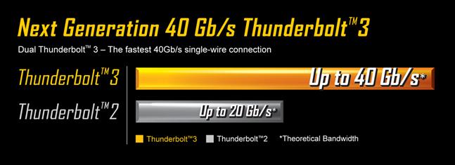 thunderbolt3-review