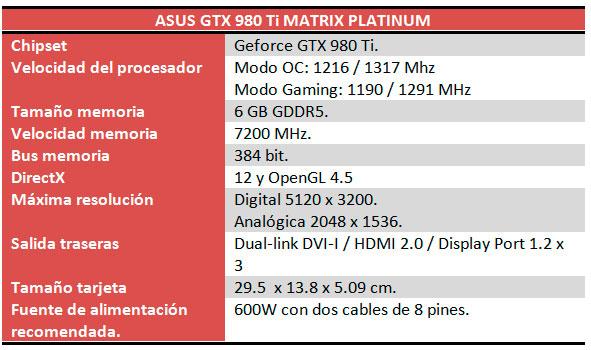 GTX980TI-MATRIX-CARACTERISTICAS
