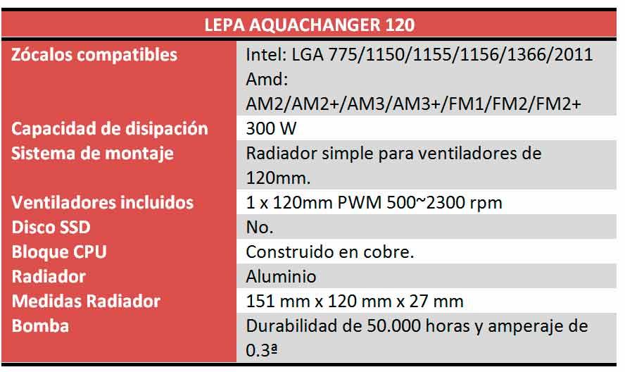 LEPAAquachanger120-caracteristicas