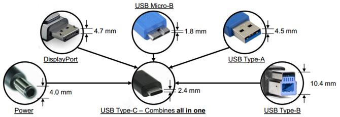 USB-3.1-retrocompatible