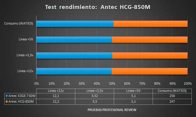 antec-hcg850-test