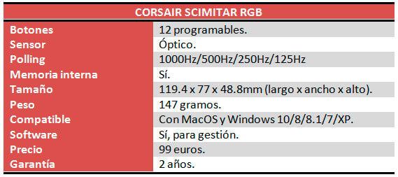 corsair-scimitar-caracteristicas