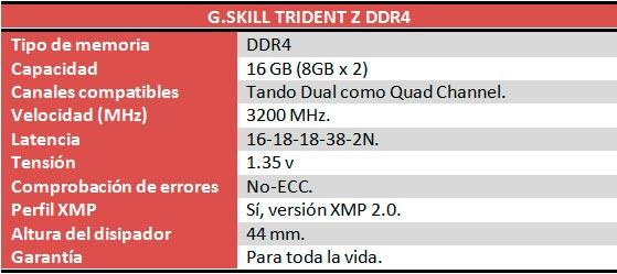 gskill-tridentz-ddr4-caracteristicas
