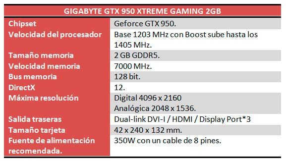 Gigabyte GTX 950 Xtreme caracteristicas