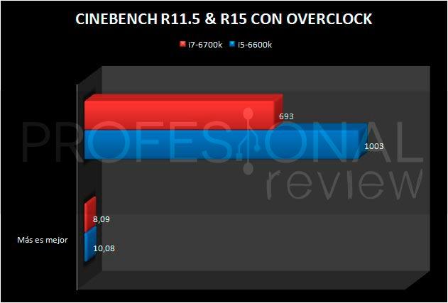 i5-6600K-OVERCLOCK