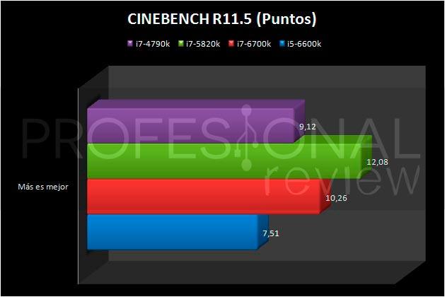 i7-6700K-CINEBENCH