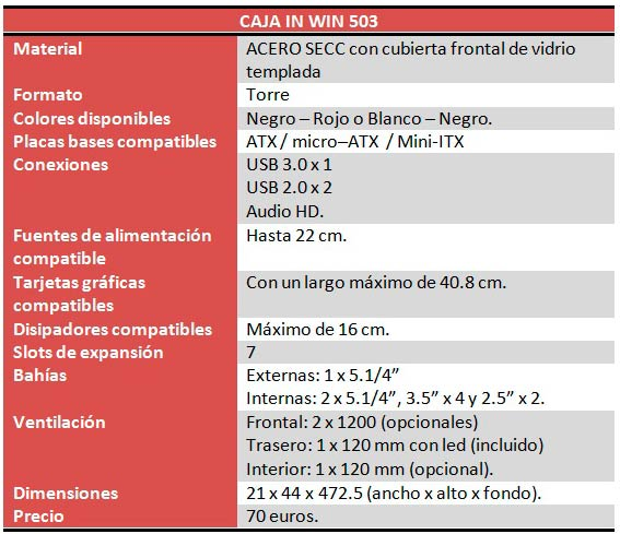 inwin503-caracteristicas