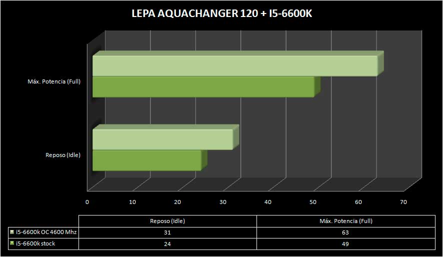lepa-aquachanger120-test