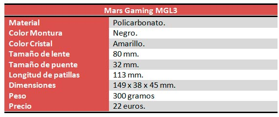 mars-gaming-mgl3-caracteristicas