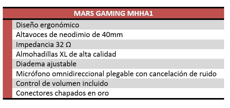 mars gaming mhha1 review tabla
