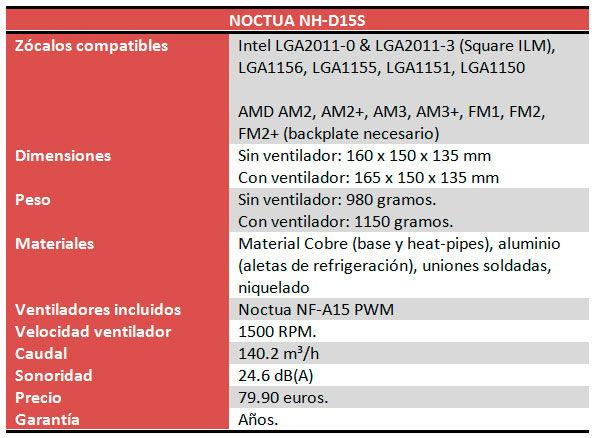 noctua-nh-d15s-caracteristicas