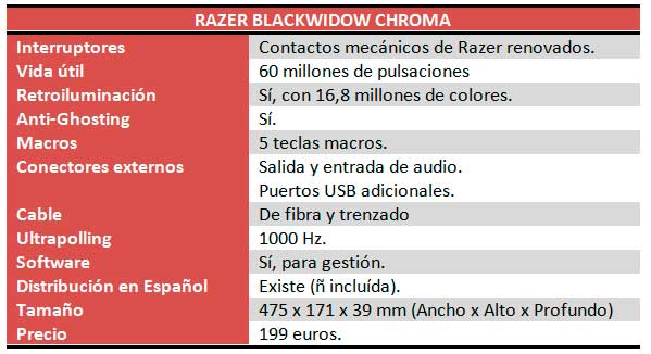 razer-blackwidow-chroma-caracteristicas