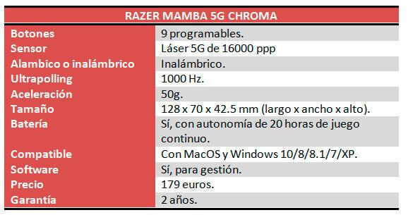razer-mamba-chroma-caracteristicas