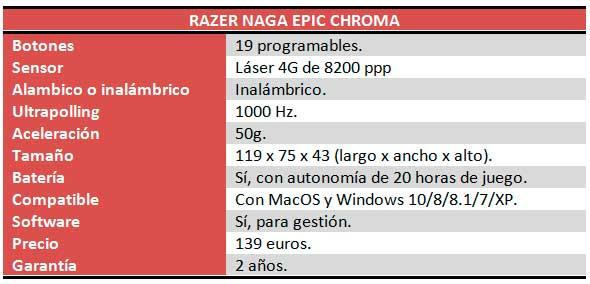 razer-naga-chroma-caracteristicas