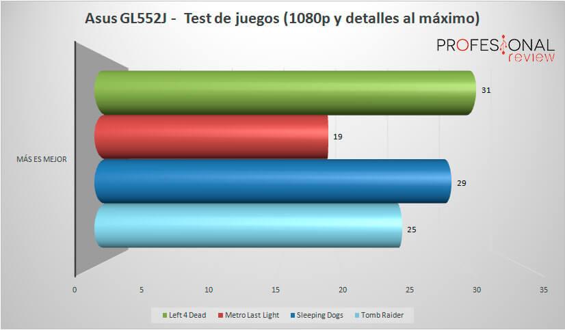 Asus-GL552J-JUEGOS