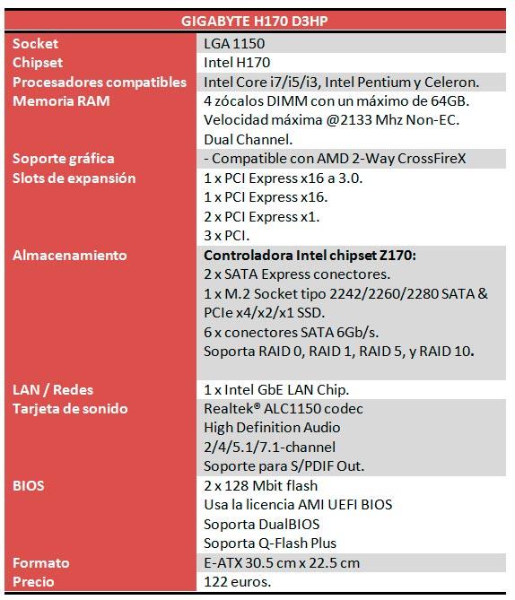 GIGABYTE-H170-D3HP-caracteristicas