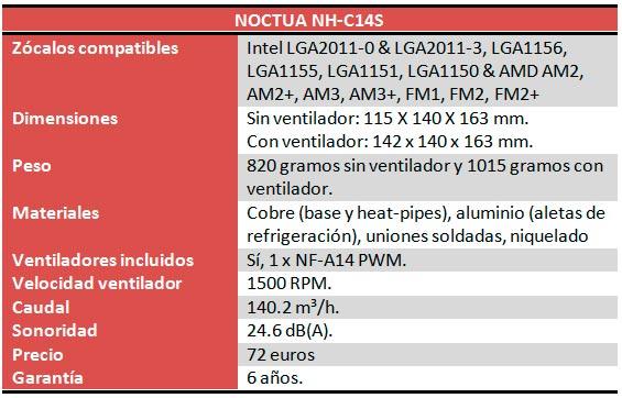 Noctua NH-C14S caracteristicas