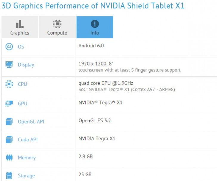 Nvidia Shield Tablet X1 2