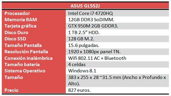 asus-gl552j-caracteristicas