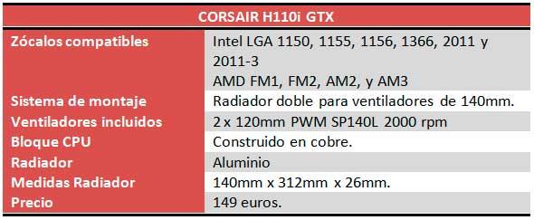 Corsair H110i GTX review