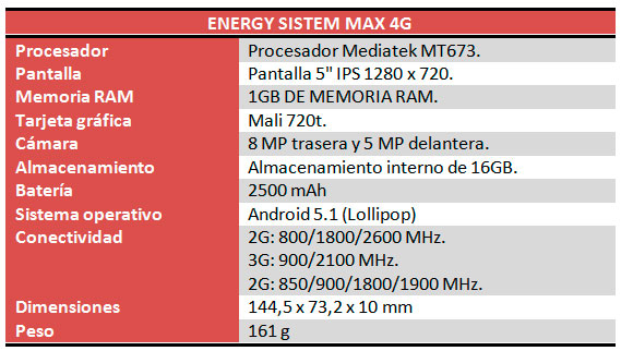 Energy Sistem Max 4G Review