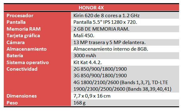 Honor 4X Caracteristicas