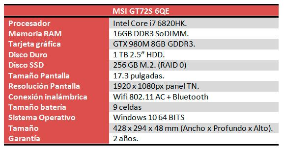 msi-gt72s-6qe-caracteristicas