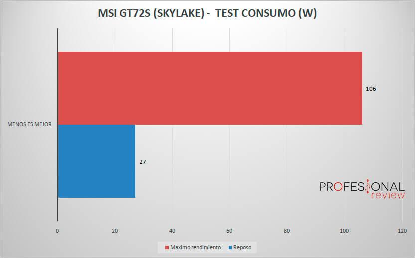 msi-gt72s-benchmark01