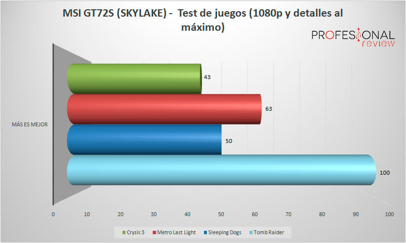 msi-gt72s-benchmark02