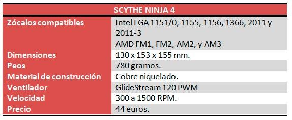 scythe-ninja4-caracteristicas