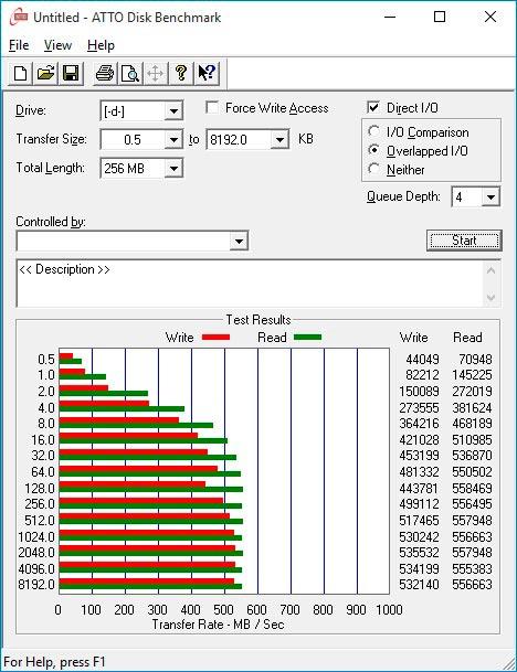ssdnowm2-benchmark-atto