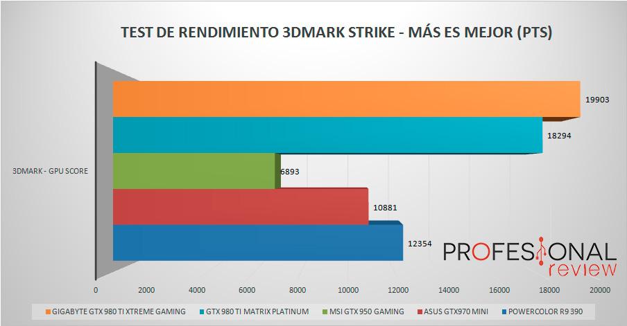 980TI-XTREME-GAMING-3DMARK-STRIKE