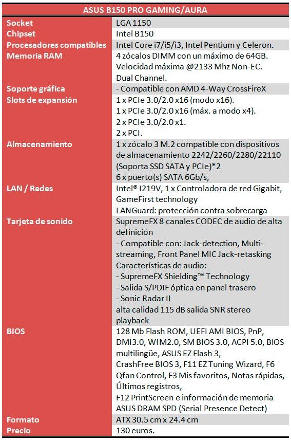 Asus B150 PRO Gaming